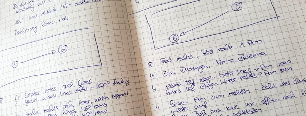 Beispiel einer Choreographie-Planung für ein Einzelmariechen.